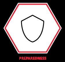 Decontamination Preparedness